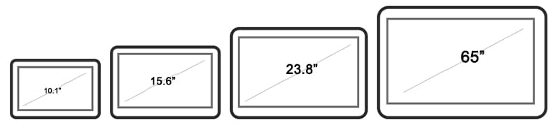 Touch Screen Size