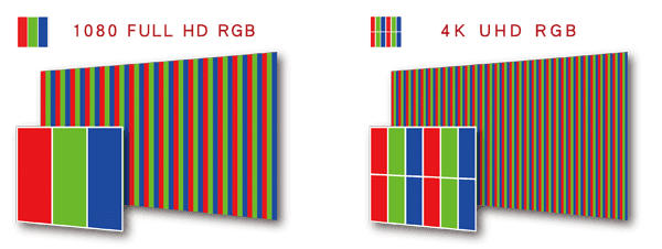 Ful HD VS UHD, LCD touch screen panel