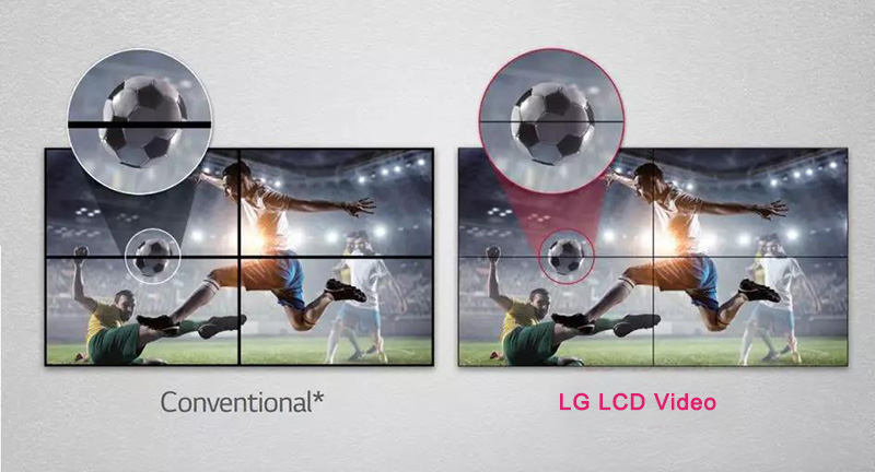 Largest LCD Panel Manufacturers -  LCD Video Wall
