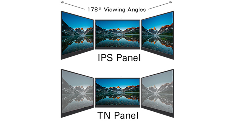 IPS panel vs TN panel.jpg