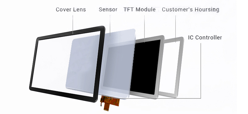 capacitive touch solutions